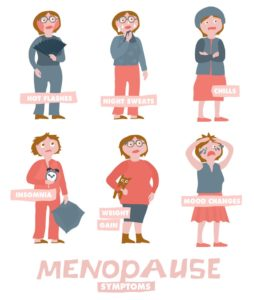 Diferencias entre Premenopausia, Perimenopausia y Menopausia
