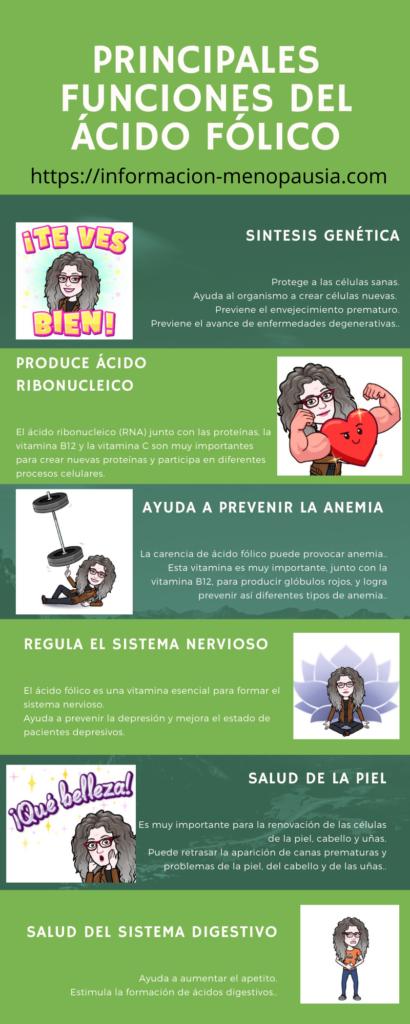 Efectos del Ácido Fólico en la Perimenopausia