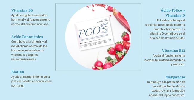 Review de PCOS para tratar el Síndrome de Ovarios Poliquísticos 2